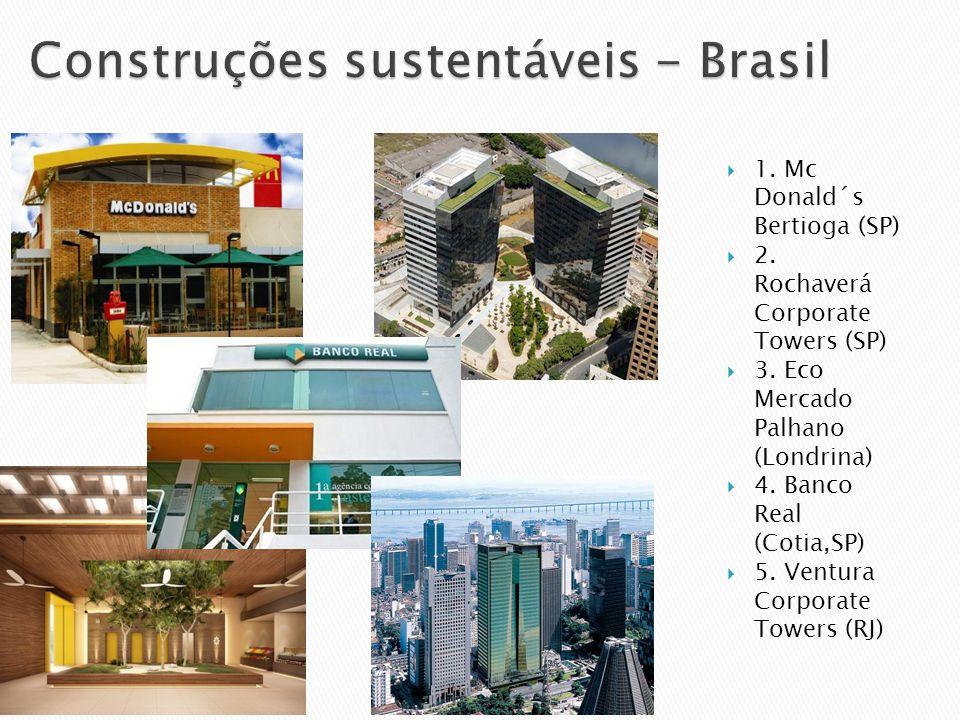 Construções sustentáveis - Brasil
