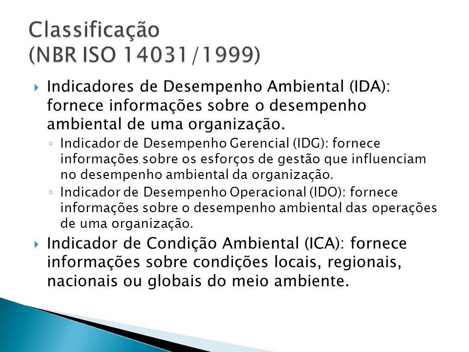 Classificação (NBR ISO 14031/1999)