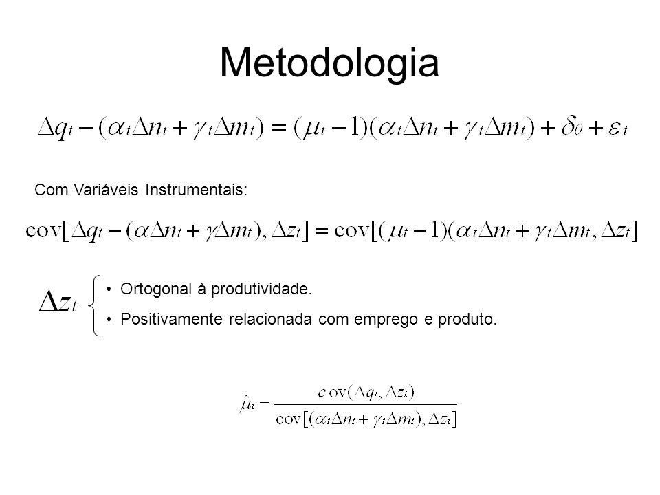 Metodologia Com Variáveis Instrumentais: Ortogonal à produtividade.