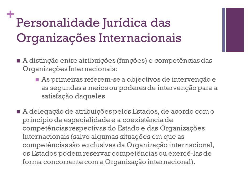 Personalidade Jurídica das Organizações Internacionais