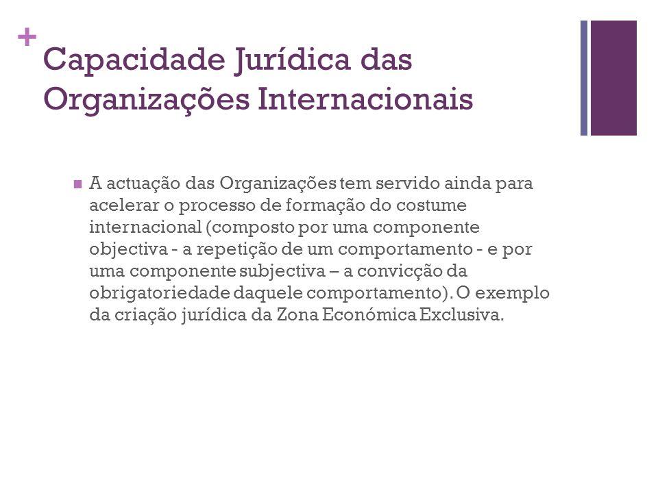 Capacidade Jurídica das Organizações Internacionais