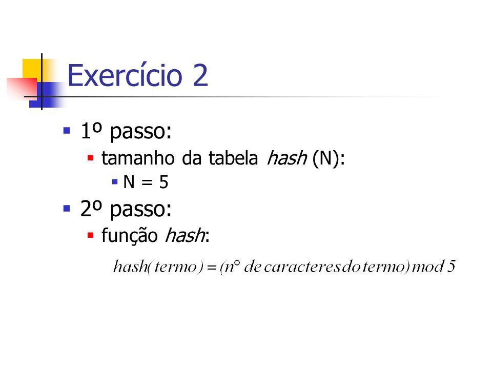 Exercício 2 1º passo: 2º passo: tamanho da tabela hash (N):