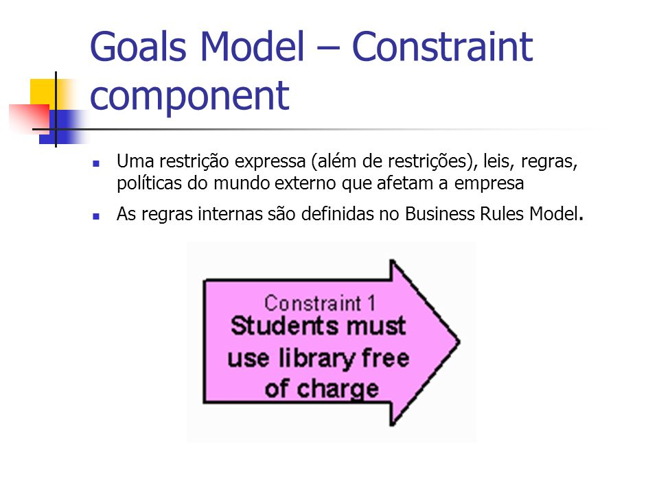 Goals Model – Constraint component