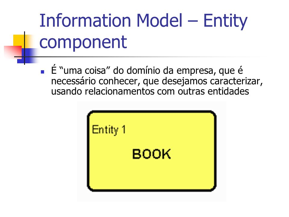 Information Model – Entity component