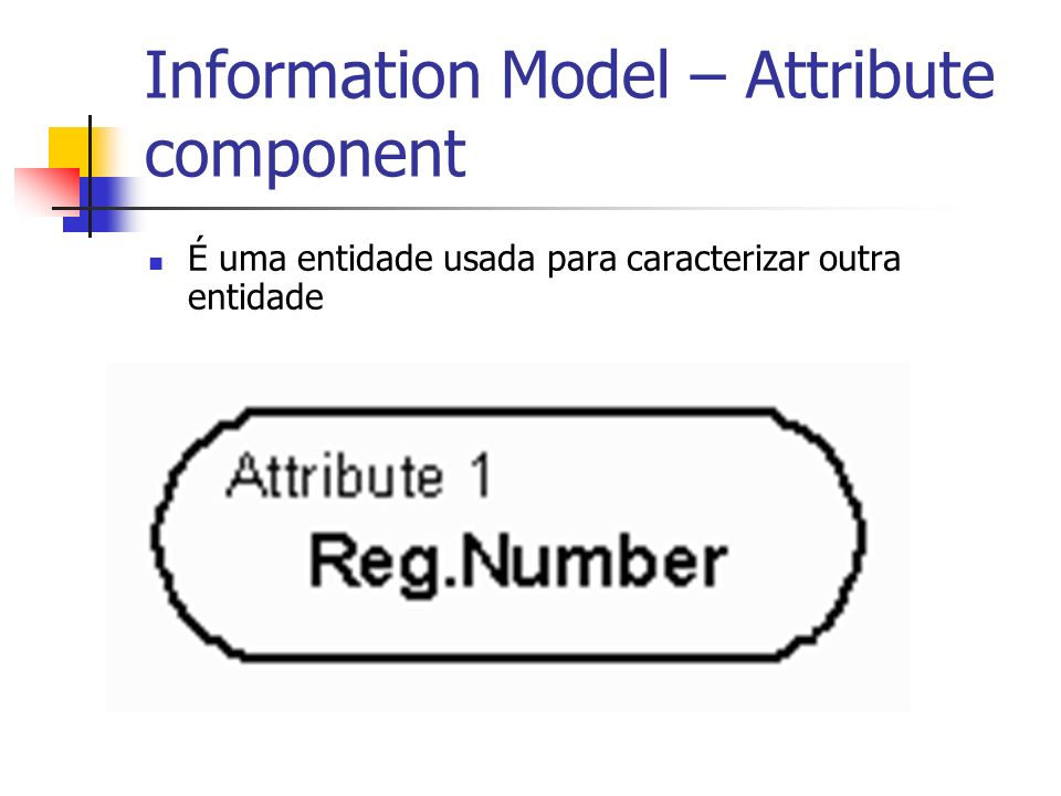 Information Model – Attribute component