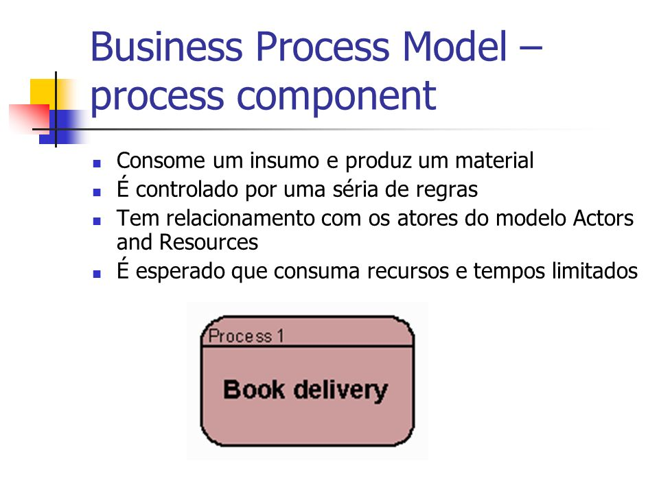 Business Process Model – process component