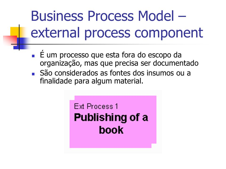 Business Process Model – external process component