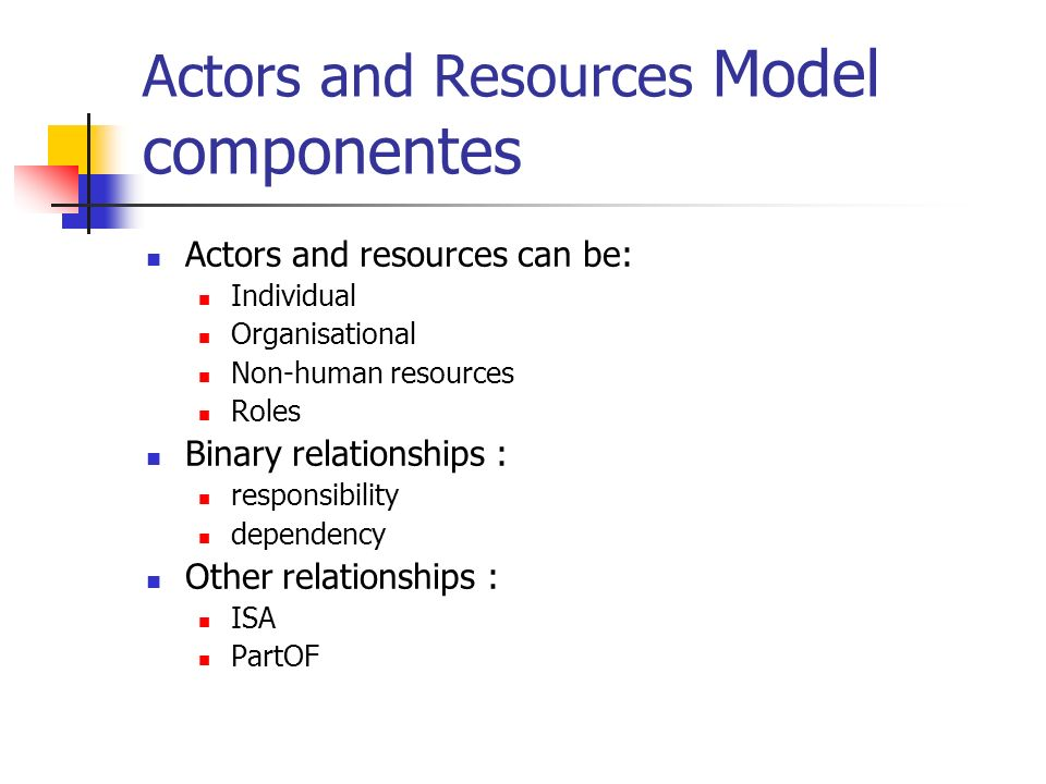 Actors and Resources Model componentes