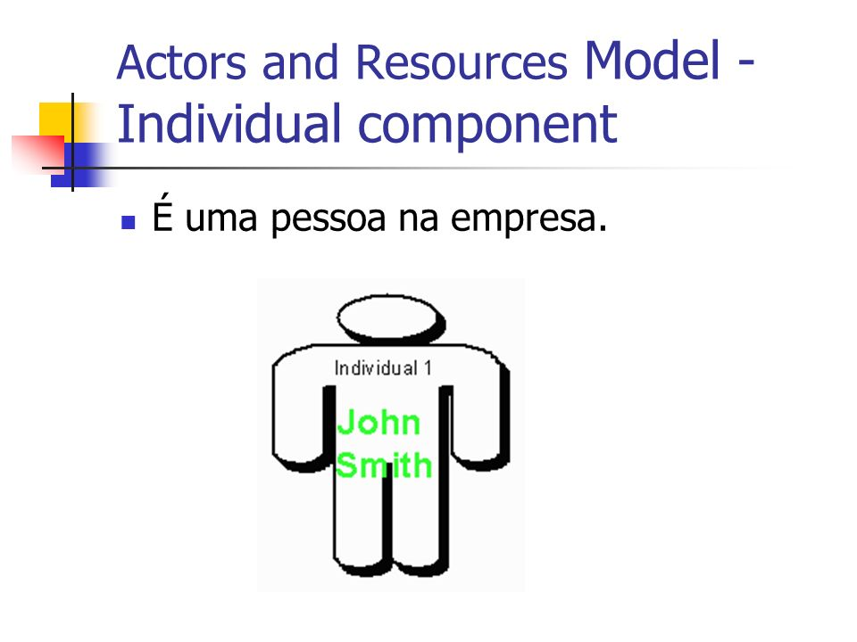 Actors and Resources Model - Individual component
