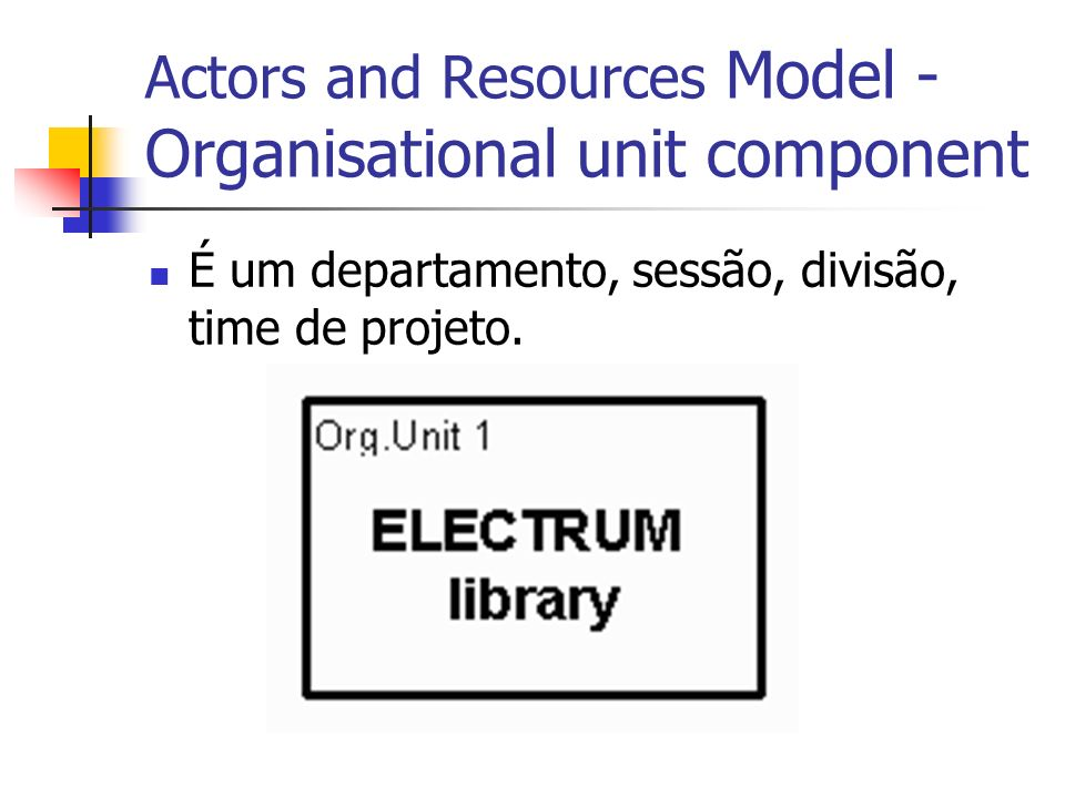 Actors and Resources Model - Organisational unit component