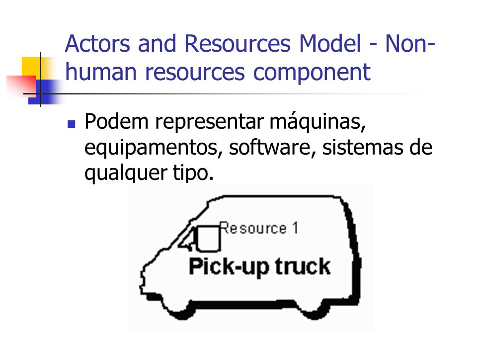 Actors and Resources Model - Non-human resources component