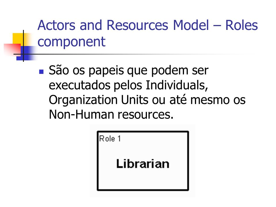 Actors and Resources Model – Roles component