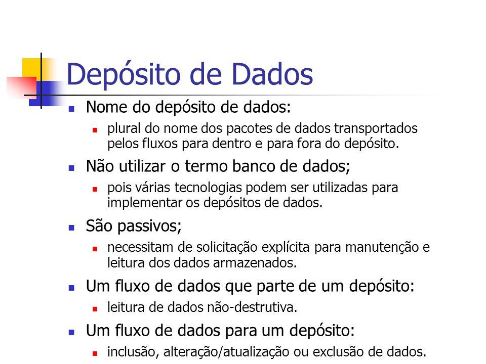Depósito de Dados Nome do depósito de dados:
