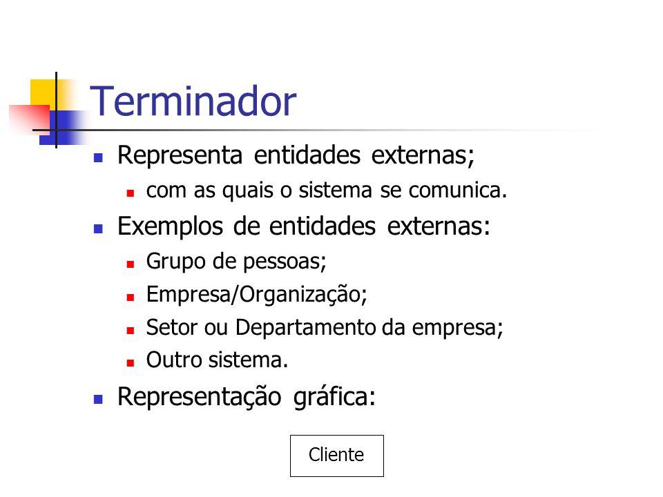 Terminador Representa entidades externas;