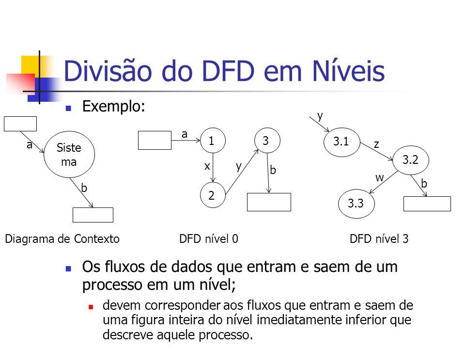 Divisão do DFD em Níveis