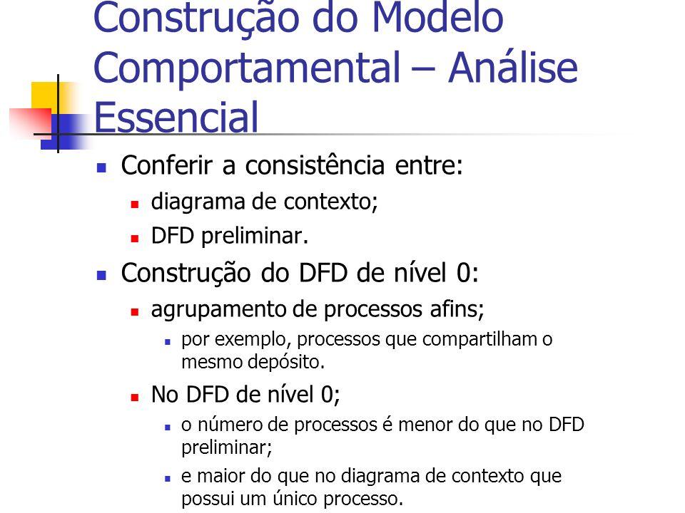 Construção do Modelo Comportamental – Análise Essencial