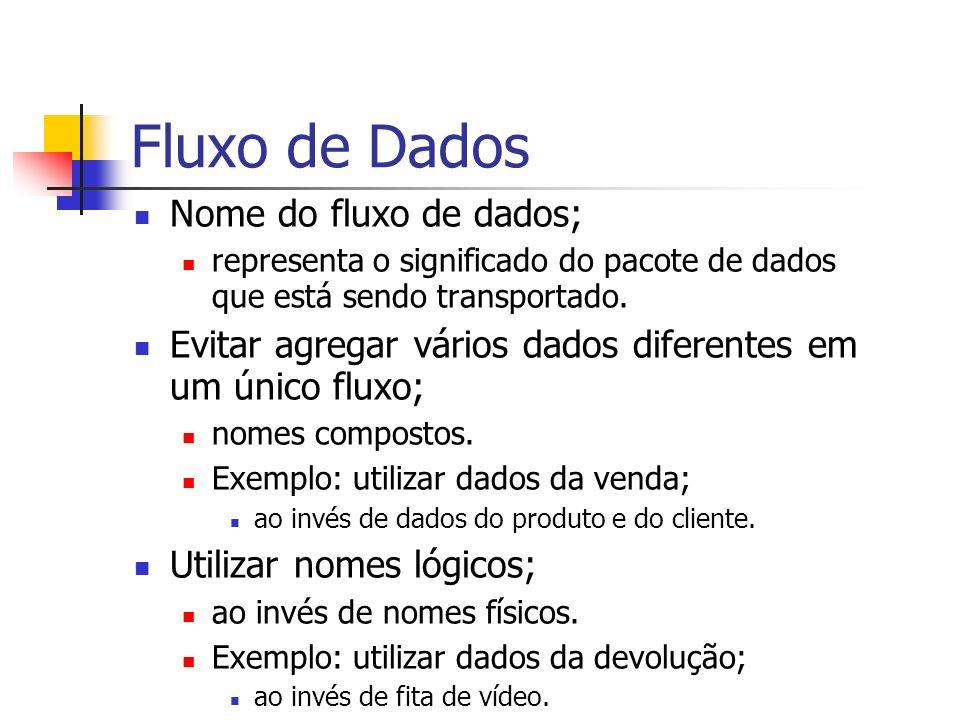 Fluxo de Dados Nome do fluxo de dados;