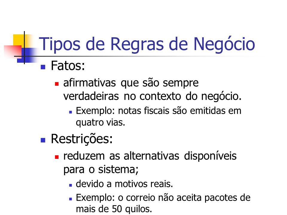 Tipos de Regras de Negócio