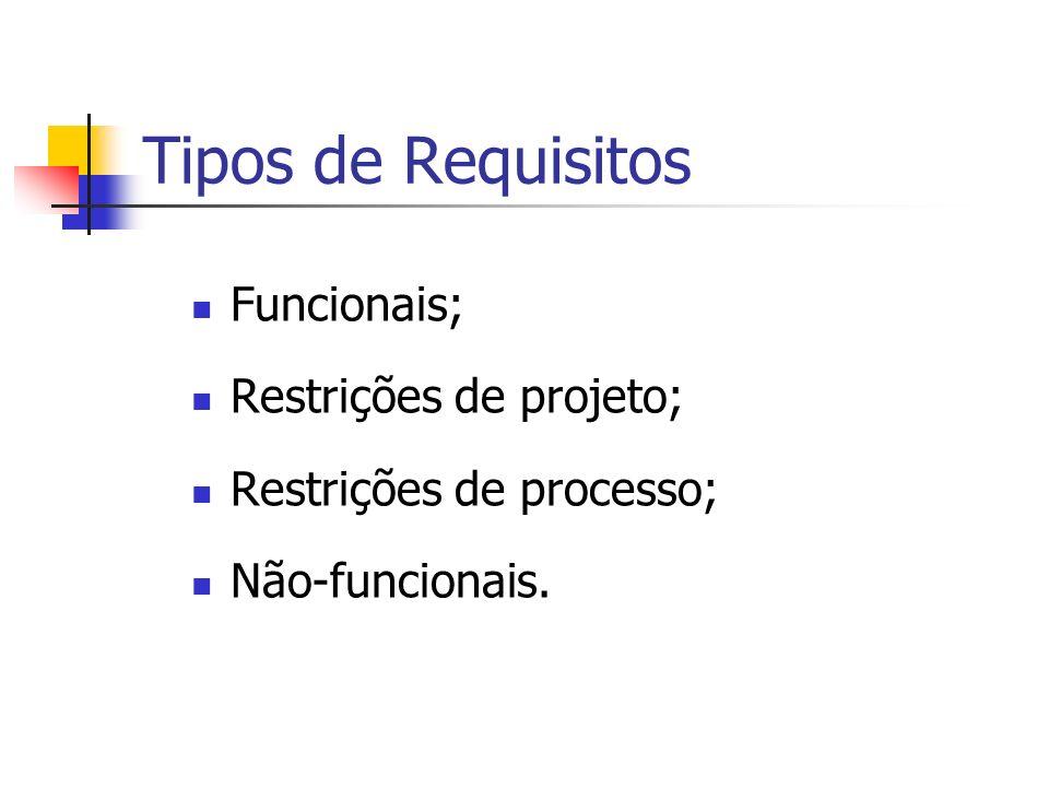 Tipos de Requisitos Funcionais; Restrições de projeto;