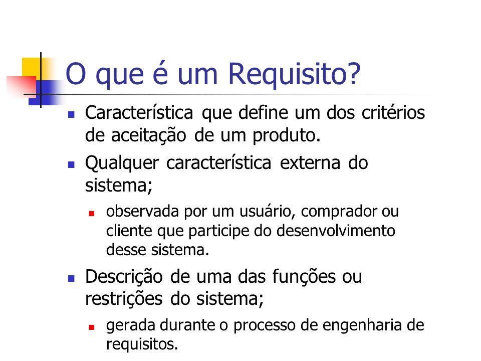 O que é um Requisito Característica que define um dos critérios de aceitação de um produto. Qualquer característica externa do sistema;