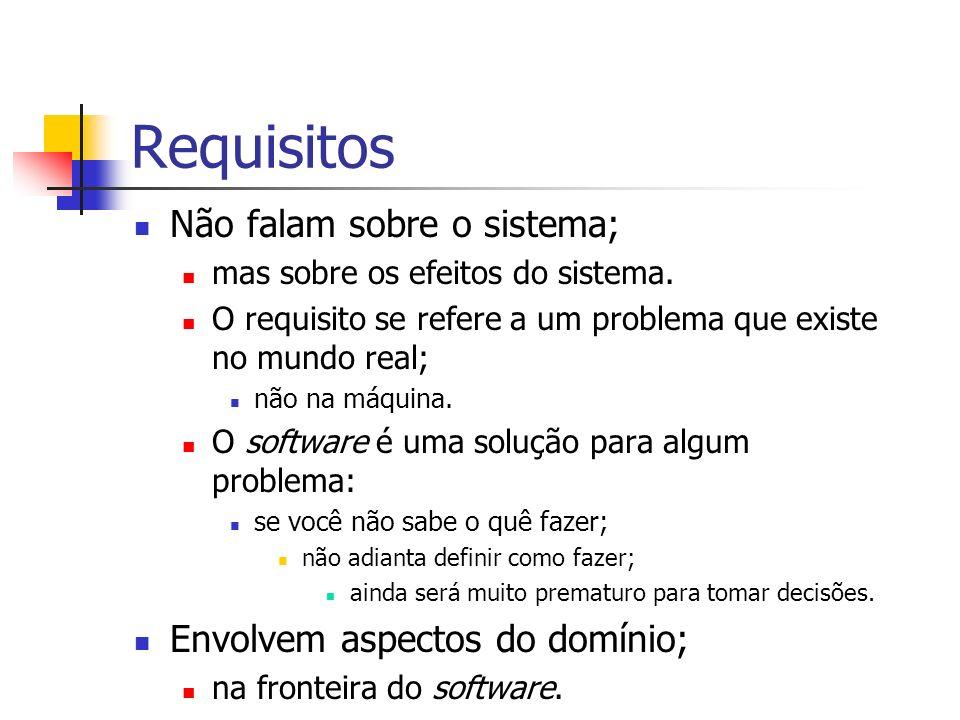 Requisitos Não falam sobre o sistema; Envolvem aspectos do domínio;