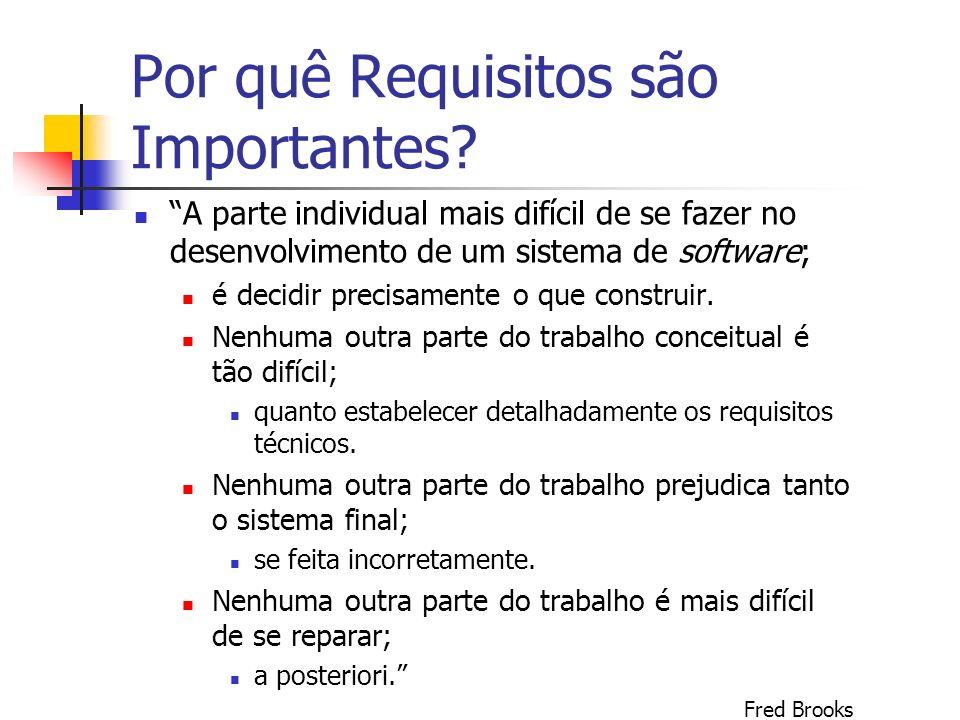 Por quê Requisitos são Importantes