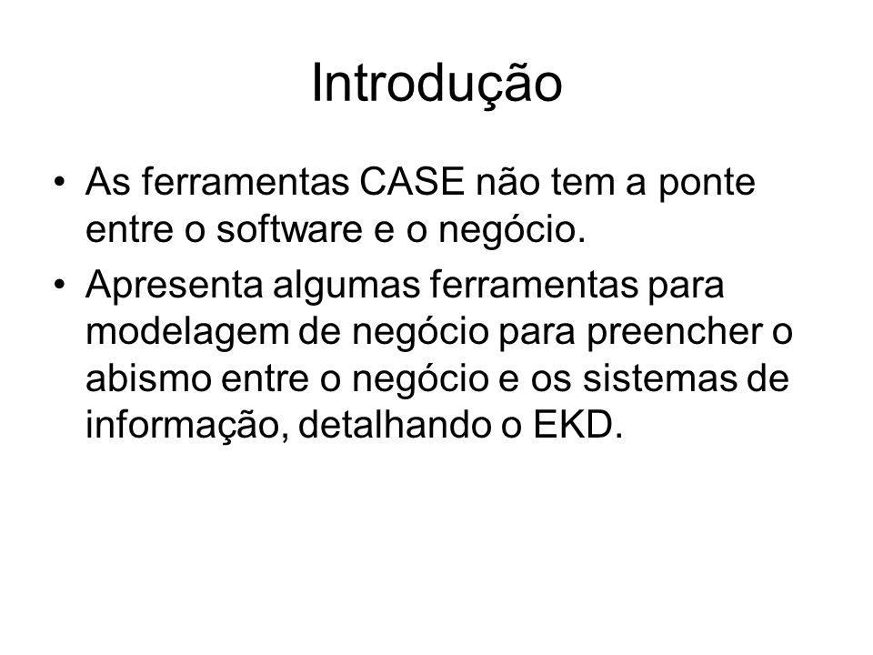 Introdução As ferramentas CASE não tem a ponte entre o software e o negócio.