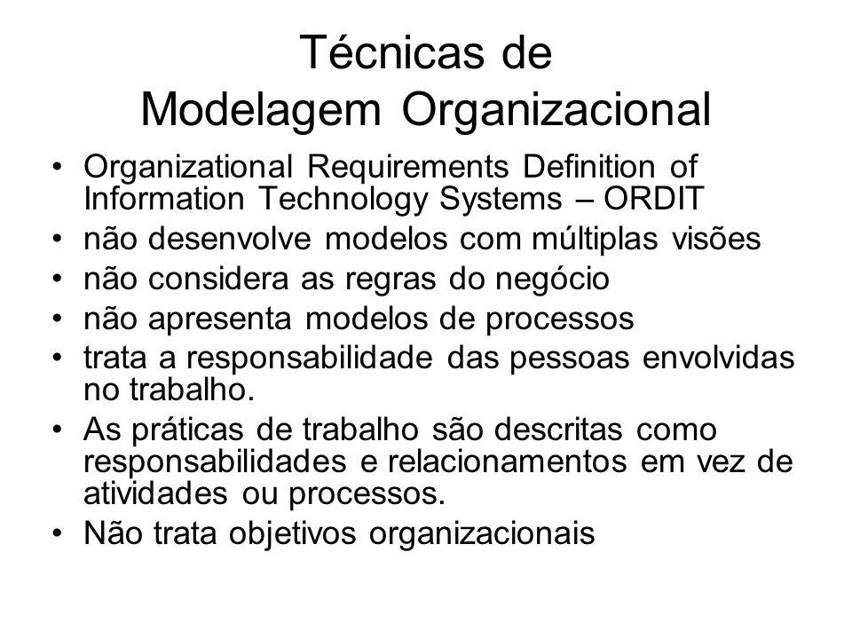 Técnicas de Modelagem Organizacional