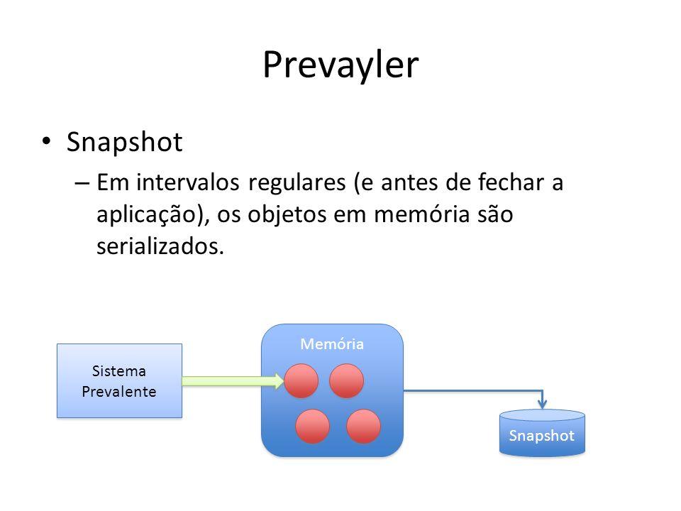Prevayler Snapshot. Em intervalos regulares (e antes de fechar a aplicação), os objetos em memória são serializados.