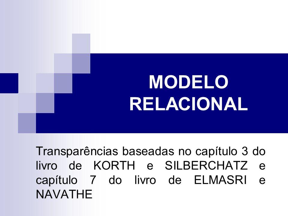 MODELO RELACIONAL Transparências baseadas no capítulo 3 do livro de KORTH e SILBERCHATZ e capítulo 7 do livro de ELMASRI e NAVATHE.