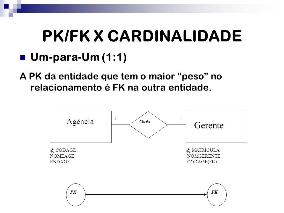 PK/FK X CARDINALIDADE Um-para-Um (1:1)