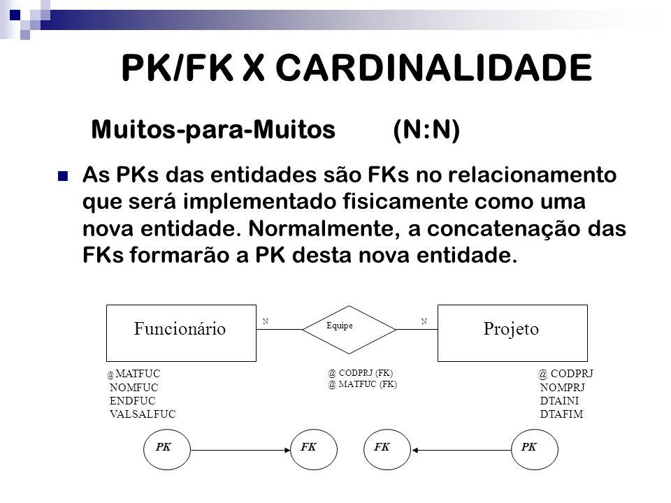 PK/FK X CARDINALIDADE Muitos-para-Muitos (N:N)