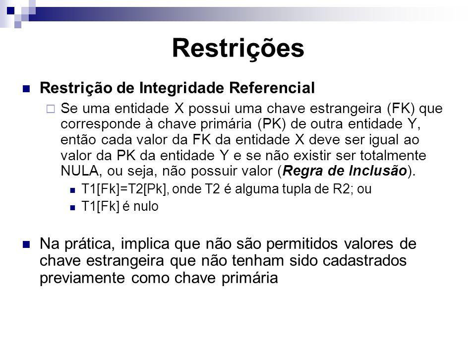 Restrições Restrição de Integridade Referencial