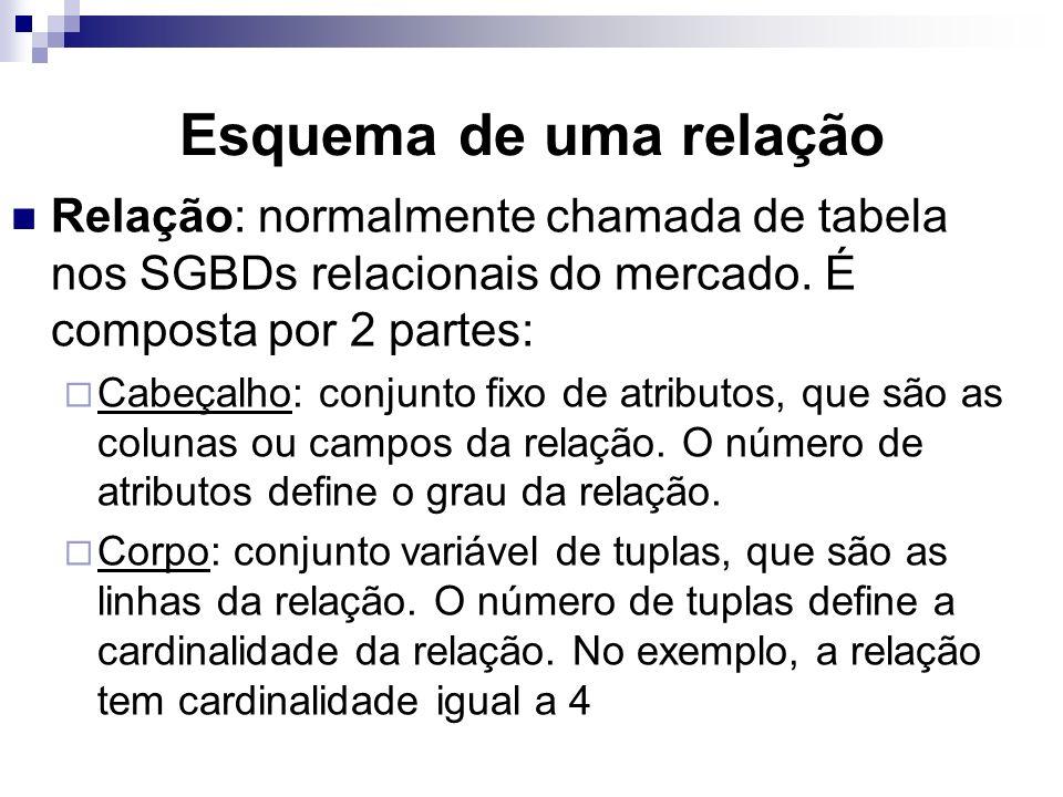 Esquema de uma relação Relação: normalmente chamada de tabela nos SGBDs relacionais do mercado. É composta por 2 partes: