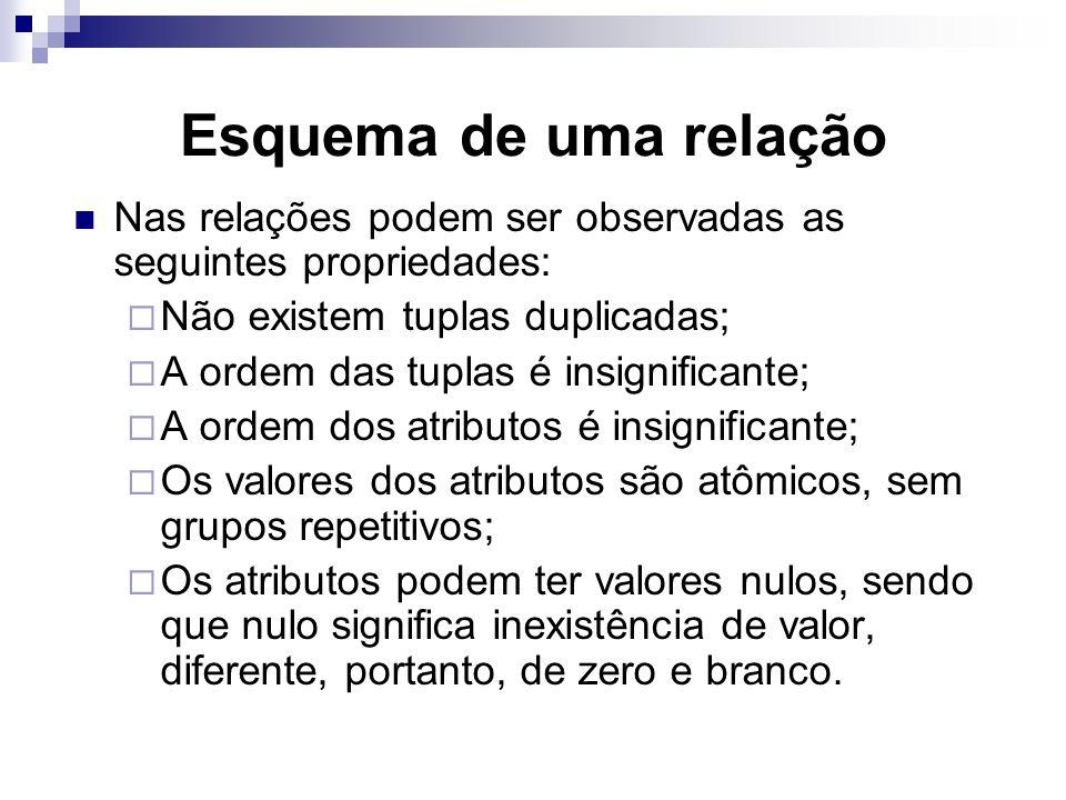 Esquema de uma relação Nas relações podem ser observadas as seguintes propriedades: Não existem tuplas duplicadas;
