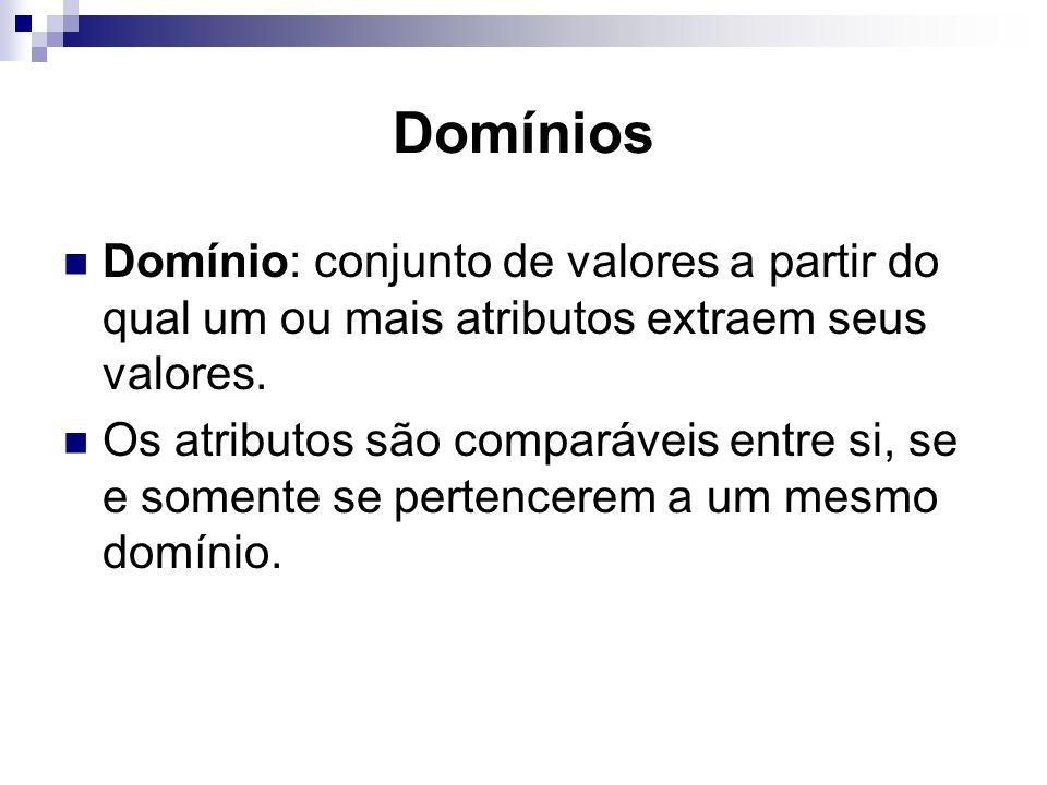Domínios Domínio: conjunto de valores a partir do qual um ou mais atributos extraem seus valores.