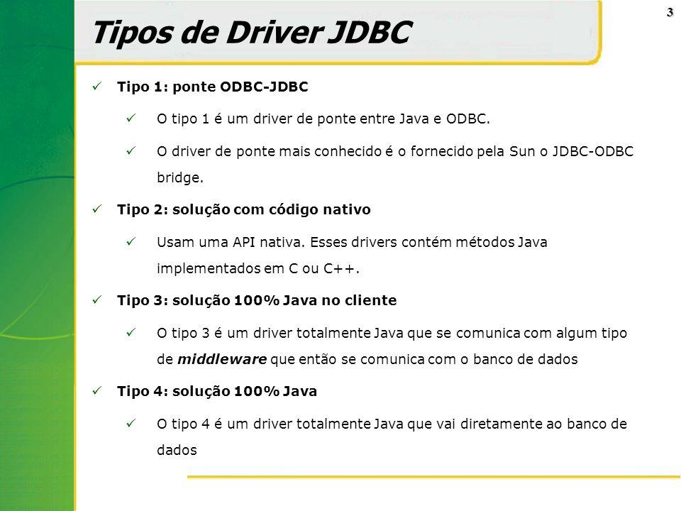 Tipos de Driver JDBC Tipo 1: ponte ODBC-JDBC