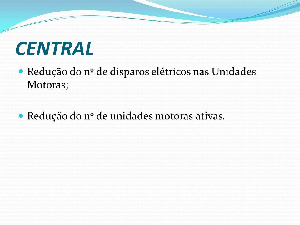 CENTRAL Redução do nº de disparos elétricos nas Unidades Motoras;
