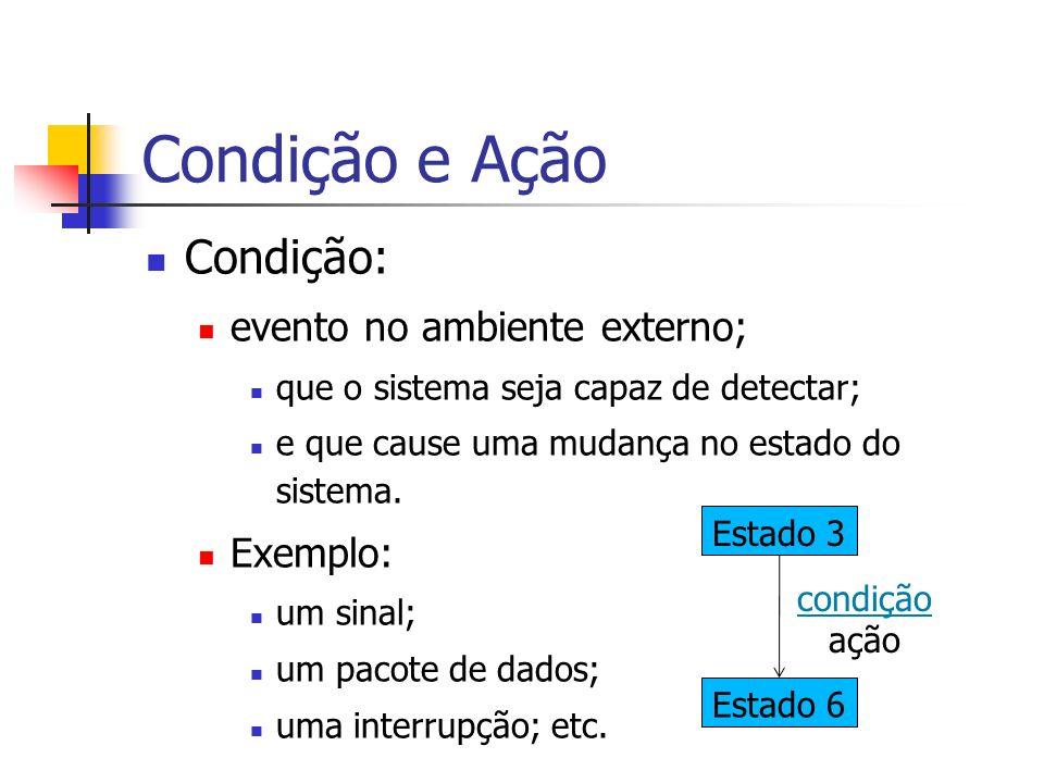 Condição e Ação Condição: evento no ambiente externo; Exemplo: