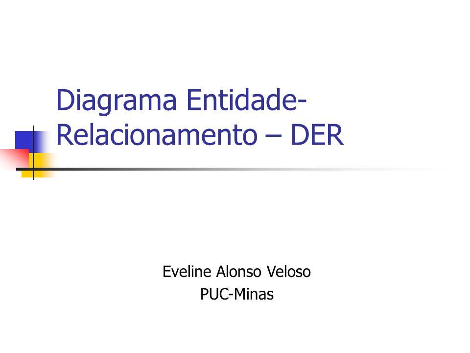 Diagrama Entidade-Relacionamento – DER