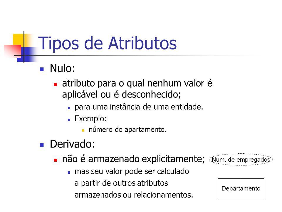 Tipos de Atributos Nulo: Derivado: