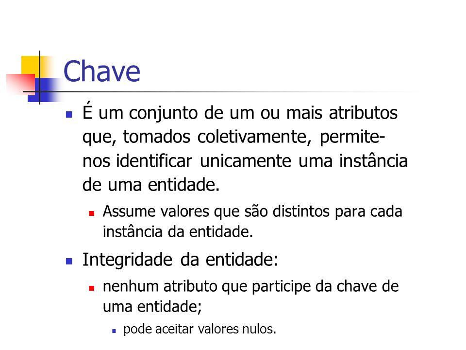 Chave É um conjunto de um ou mais atributos que, tomados coletivamente, permite- nos identificar unicamente uma instância de uma entidade.