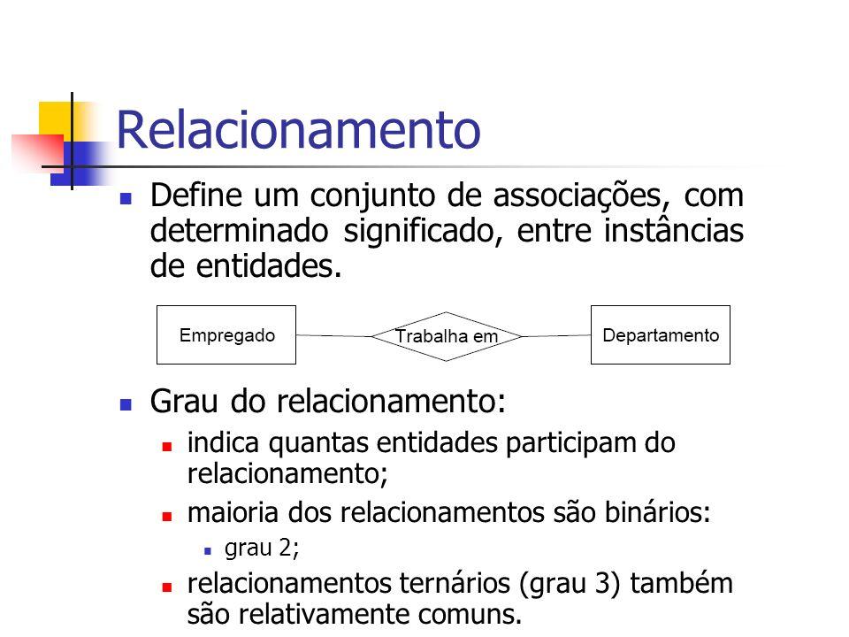 Relacionamento Define um conjunto de associações, com determinado significado, entre instâncias de entidades.