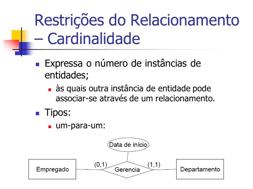Restrições do Relacionamento – Cardinalidade