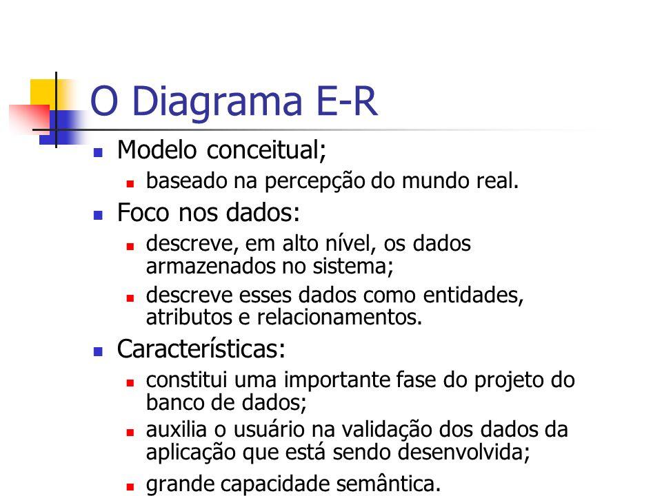 O Diagrama E-R Modelo conceitual; Foco nos dados: Características: