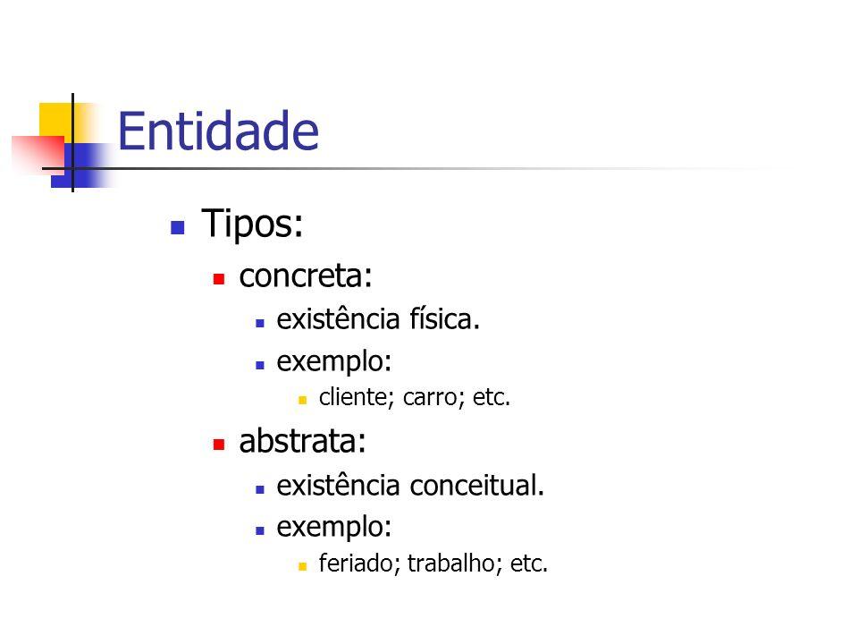 Entidade Tipos: concreta: abstrata: existência física. exemplo: