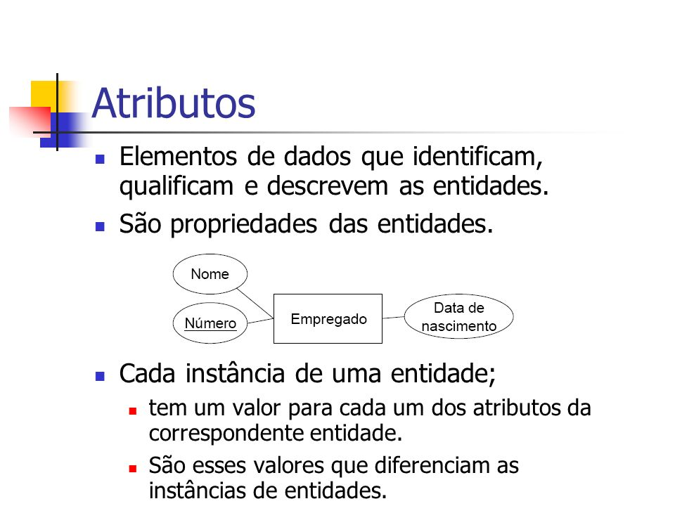 AtributosElementos de dados que identificam, qualificam e descrevem as entidades. São propriedades das entidades.
