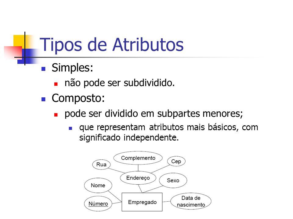 Tipos de Atributos Simples: Composto: não pode ser subdividido.