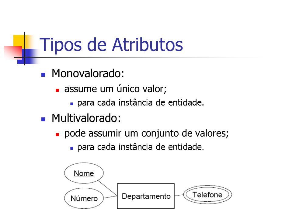 Tipos de Atributos Monovalorado: Multivalorado: assume um único valor;