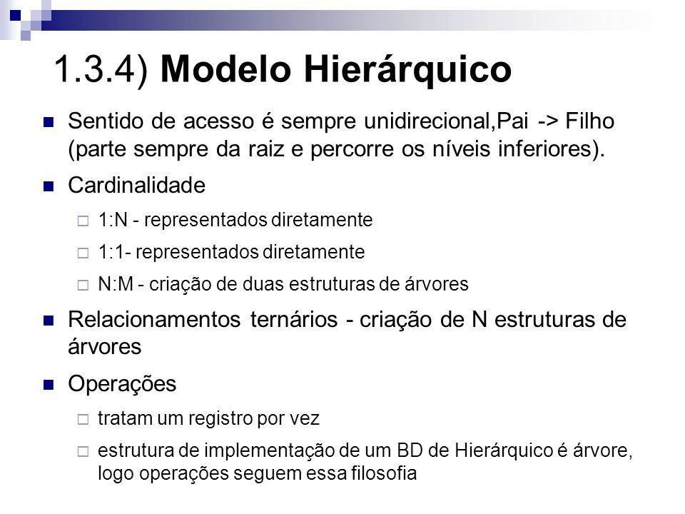 1.3.4) Modelo Hierárquico Sentido de acesso é sempre unidirecional,Pai -> Filho (parte sempre da raiz e percorre os níveis inferiores).